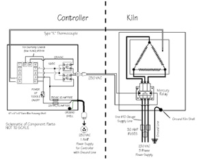 Thread Phase Wiring Electrical Motor on transformer wiring diagrams single phase