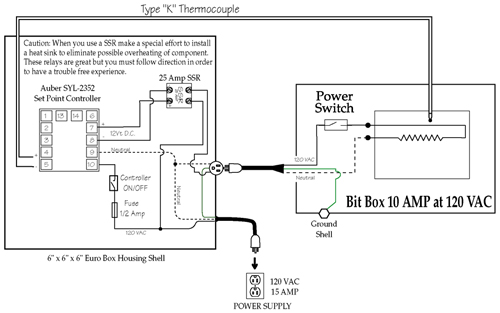 pid controller wiring diagram kiln pid wiring diagram kiln bit box diagram w ssr control