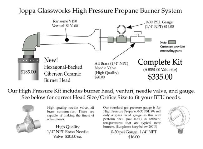 Burners, Page 2